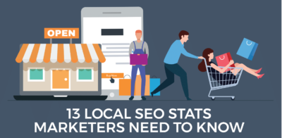 Rio SEO Automated Local SEO Case Studies